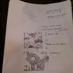 Colony sketch